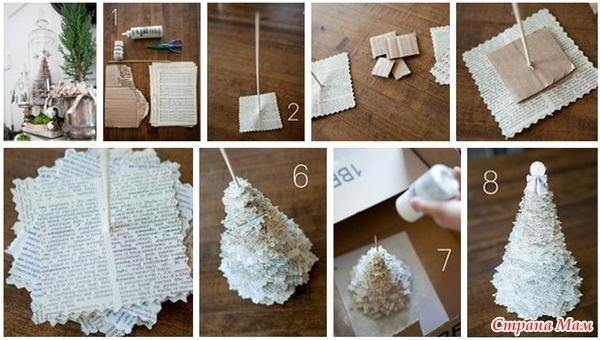 Как сделать ёлку из подручных материалов своими руками