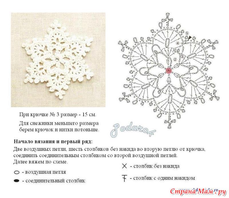 Вязанный крючком рисунок снежинки