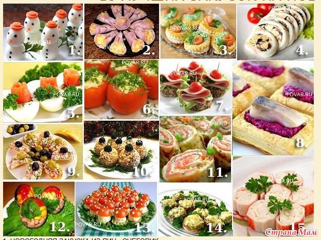 Что приготовить на праздничный стол рецепты на новый год