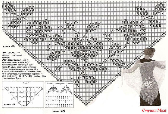 Схемы шалей, связанные крючком