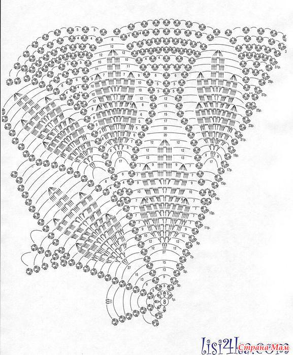 схемы шалей связанных крючком