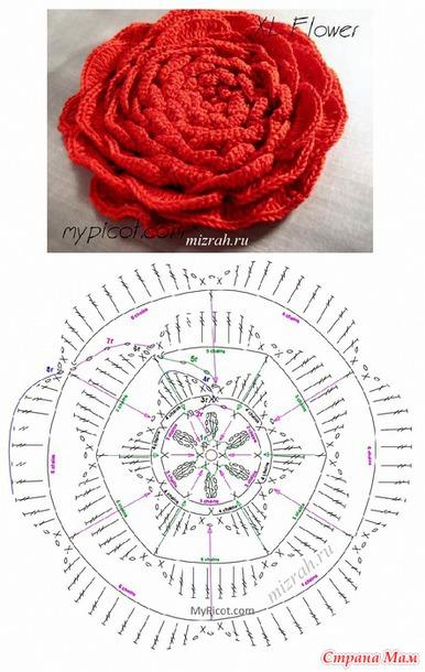 Вязание объёмных цветов крючком схемы
