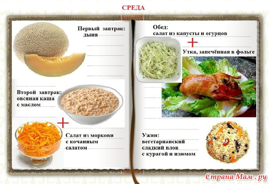 меню правильного питания 1500 калорий