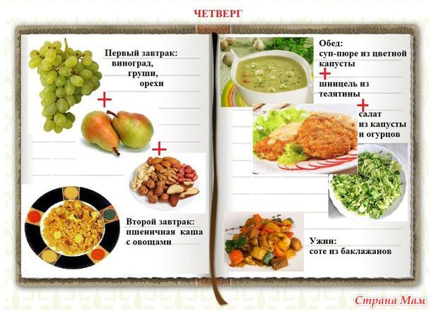 меню правильного питания похудения фото
