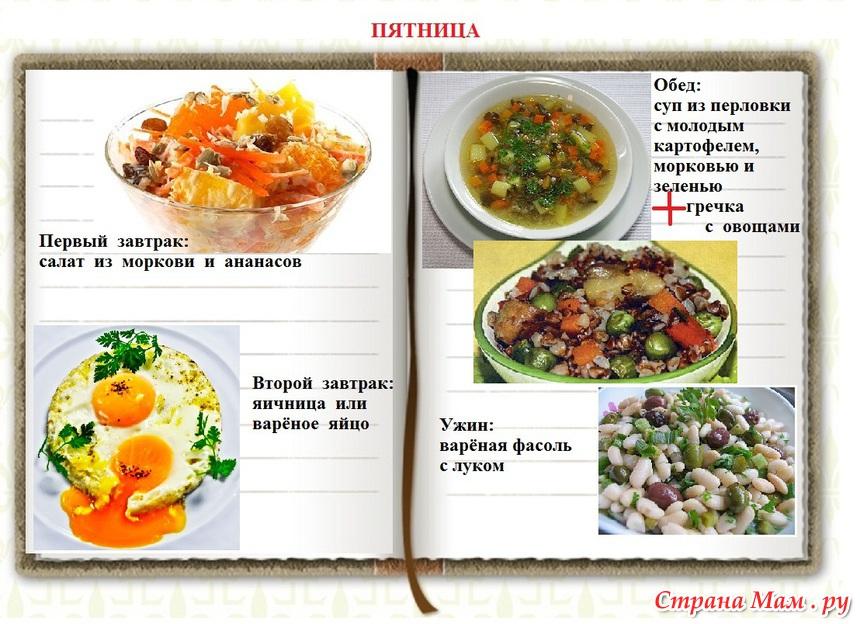 меню правильного питания для быстрого похудения