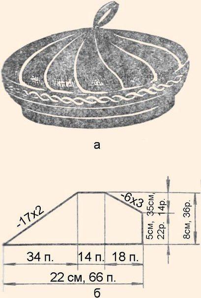 Шапочка связанная частичным вязанием