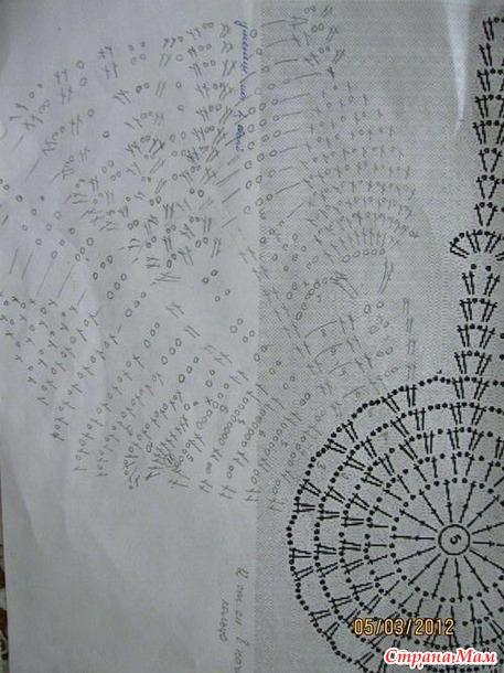 """Комплект """"СПЕЛЫЙ СОЧНЫЙ АНАНАС"""" (... осторожно, много фото и схем!)"""
