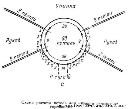 Кокетки круглые и квадратные, и всякие..=)
