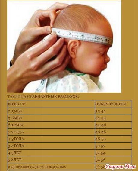 Объем головы новорожденных для шапочки