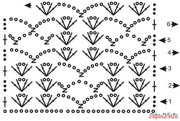 Схемы вязания ажурных узоров крючком с описанием и схемами 97