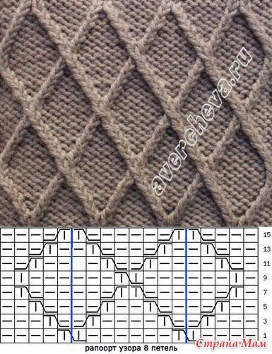 Рапорт петель вязание на спицах
