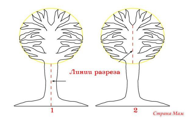 Как сделать свой трафарет из дерева