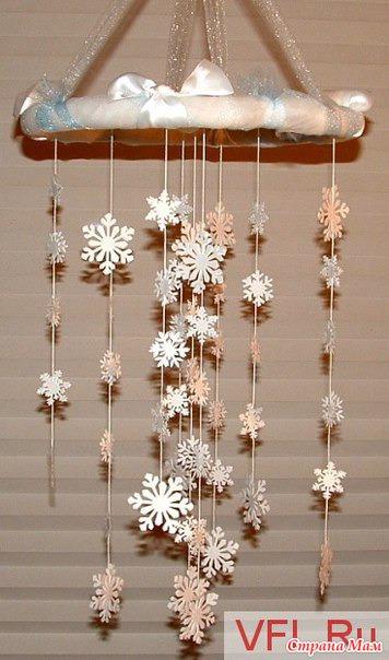 Новогодние подвесные украшения своими руками