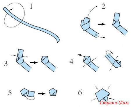 Как делать звездочку из бумаги своими руками