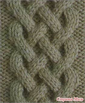 Шапки и шарфы мужчинам: схемы вязания с описанием