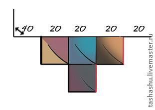 Расчитать петли вязание спицах