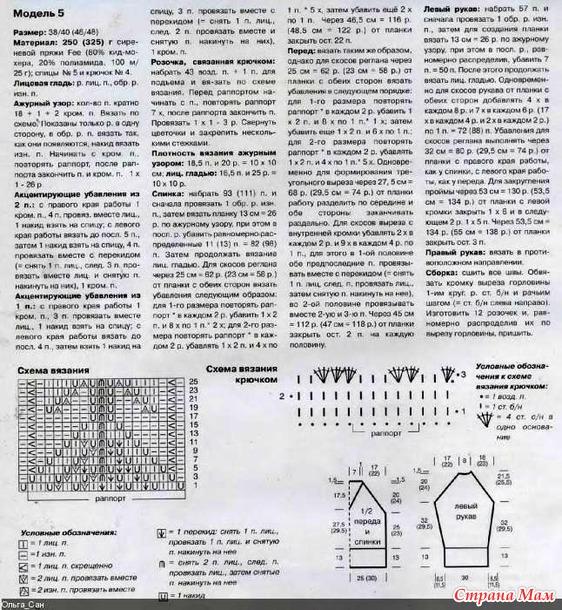 Схема для вязания из тонкого мохера 80