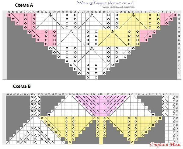 Мк харуни описание схемы