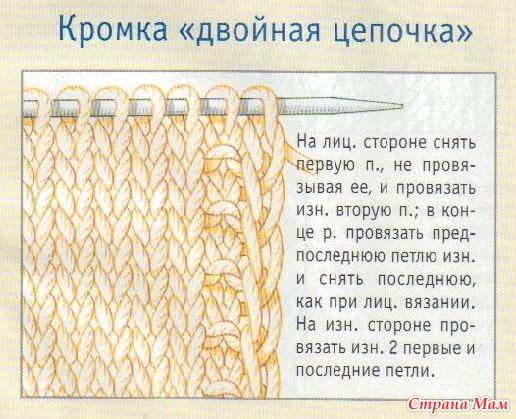 Боковой край при вязании спицами 41