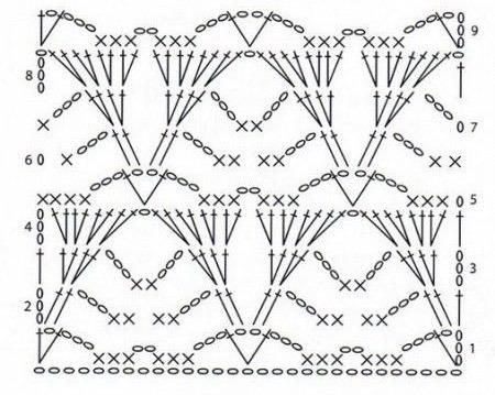 Бесплатно схема крючком вязания снуда