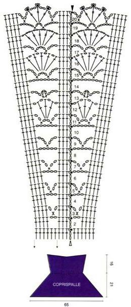 Плотность вязания ажурным