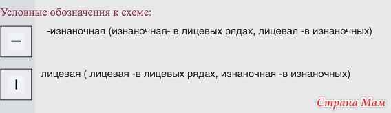"""Узор для шапки: """"Ромбы с жемчужным узором"""""""