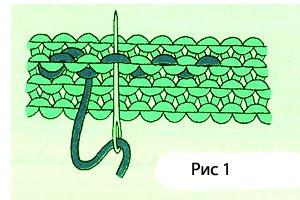Как в вязании соединять концы нитей 13