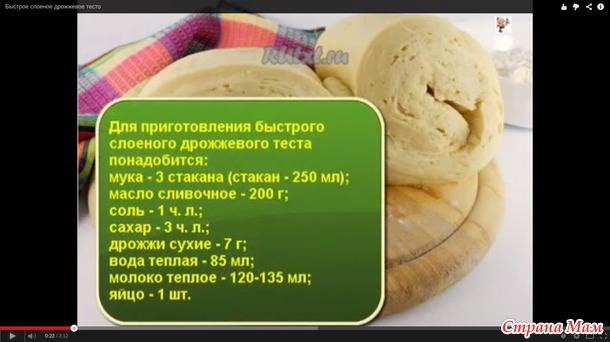 Слоеное дрожжевое тесто на сковороде рецепты