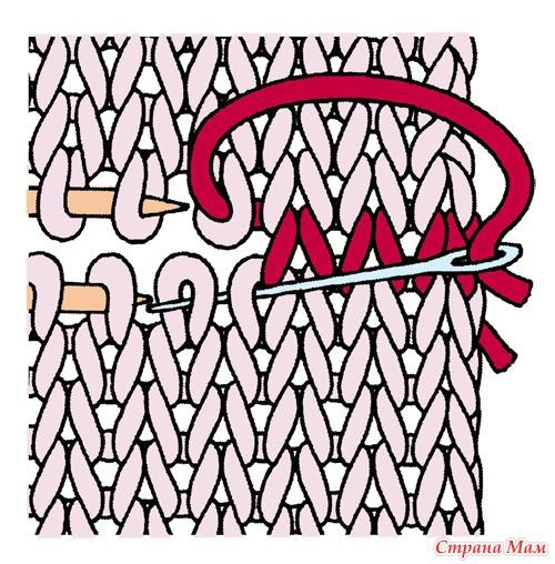 "Снуд с капюшоном по мотивам башлыка из журнала ""BURDA"" (3/2013)"