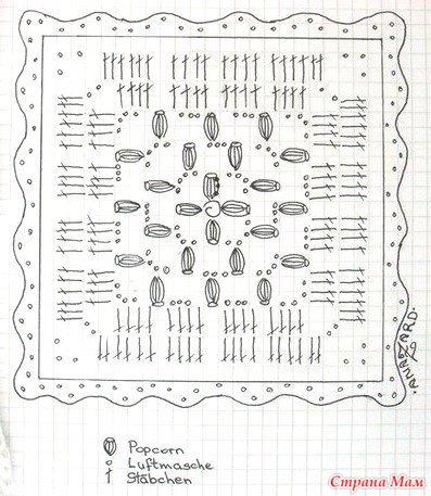 Схема вязания чехла крючком на табуретки