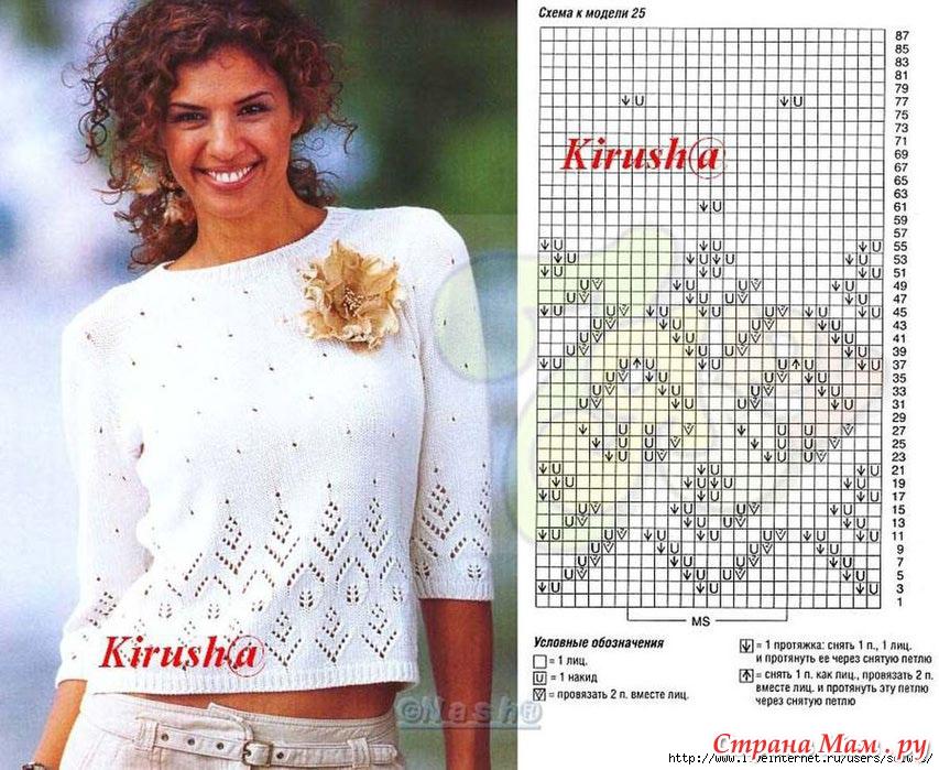 Вязание летней кофты спицами для женщин с описанием 40