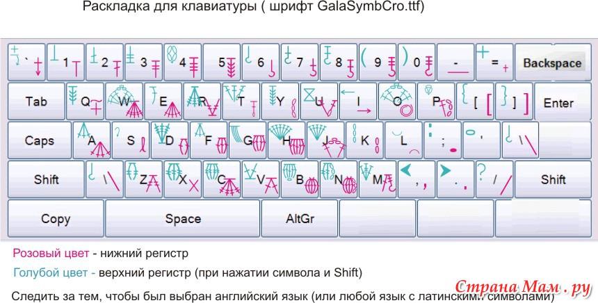 Шрифт с символами схем для