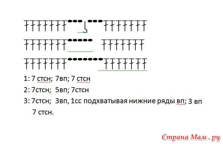 схем для вязания крючком