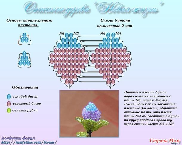 Цветы из бисера параллельным плетением схемы