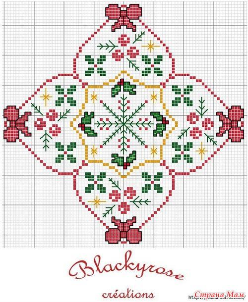 Схемы для бискорню крестом