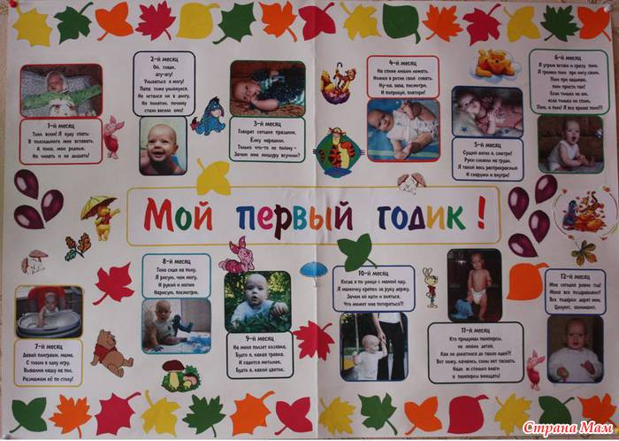 Как украсить дом на день рождения ребенка 1 год фото