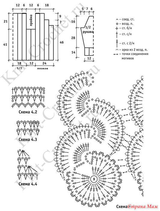Вязание крючком схема ленточного кружева крючком