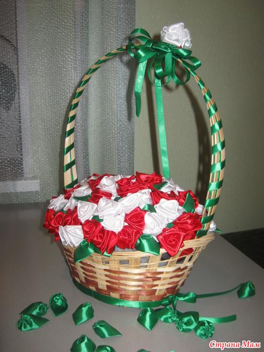 Подарок для мамы корзина с цветами