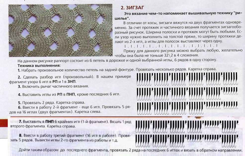 Схема рисунков для вязальной машине