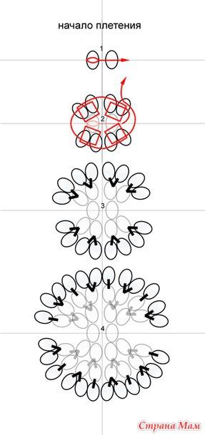 квадратным плетением по