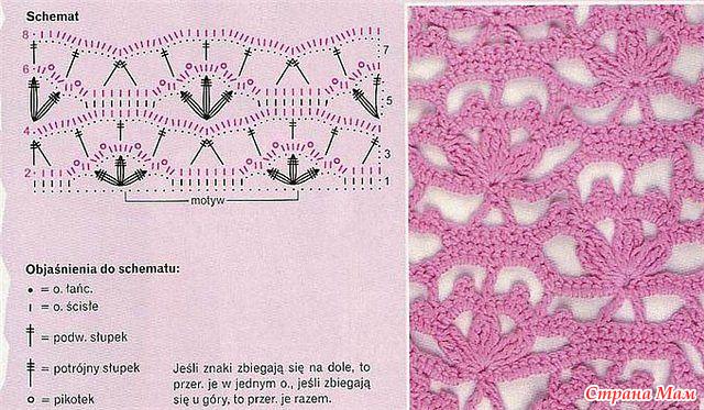 Вязание крючком розовая