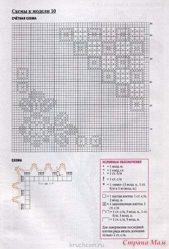 Филейное вязание крючком схемы салфетки