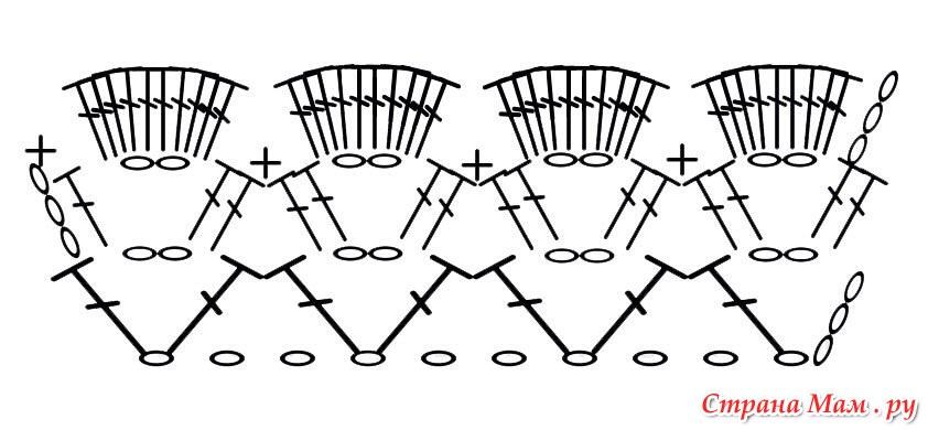 Используя данную схему можно также связать розы для подушки, пуфиков, коври