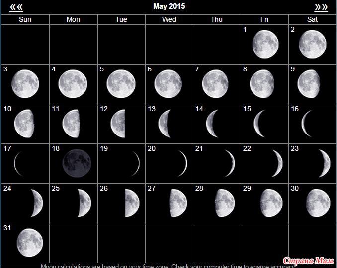 какая луна убывающая либо прибывающая сегодня