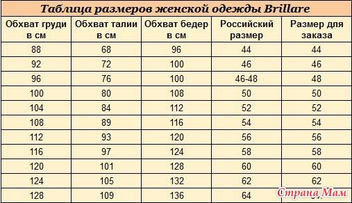 Размер Верхней Одежды