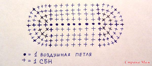 Овал крючком схема столбик без накида