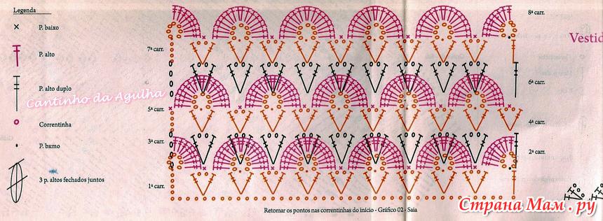 Схема вязания шали крючком рыбья чешуя