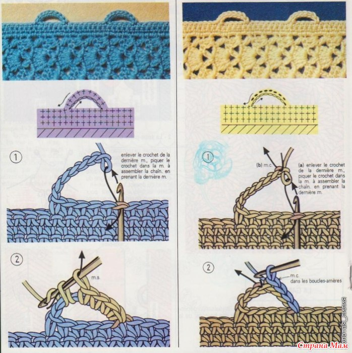 Как сделать петлю для пуговицы крючком