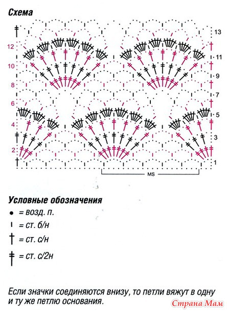 Вязание крючком схемы и описание осинка