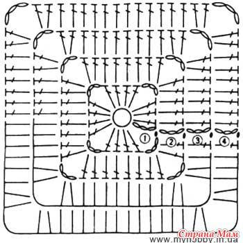 Схема сумочки от вендулы схемы